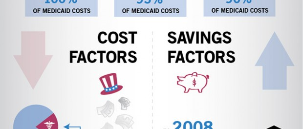 Source: ObamaCareFacts.com